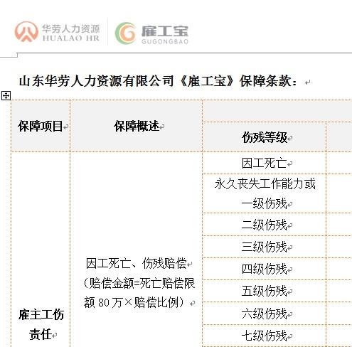 天津雇工宝保险办理公司