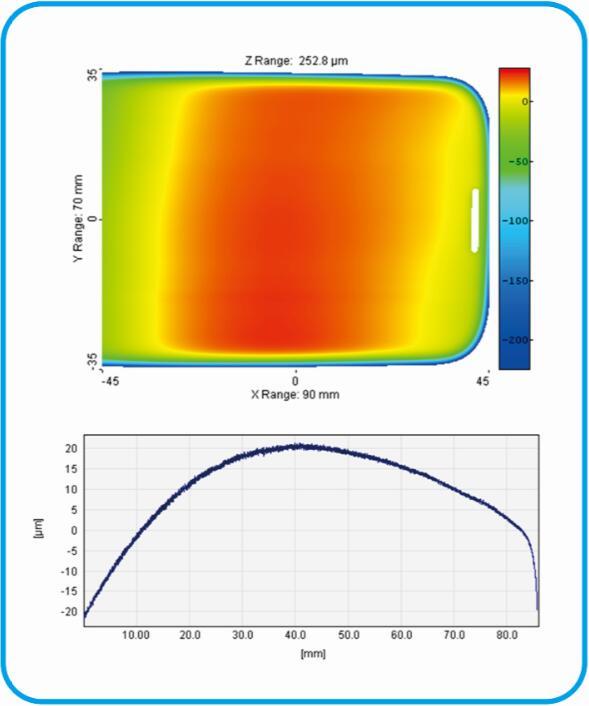 南京玻璃测量仪器供应商