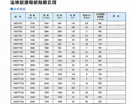 杭州ZYT系列直流永磁电动机价格「新源供应」