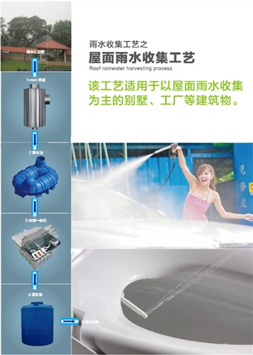 南京雨水收集模块