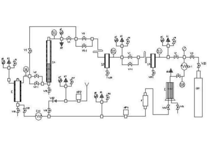 超临界萃取的原理_超临界流体萃取的基本原理ppt   超临界co2流体的性质