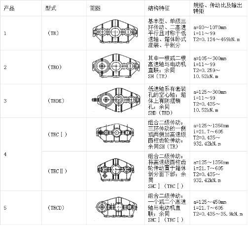 常州人字齿机械,机械,哪个机械厂家,南京机械厂家,徐州减速机生产厂家,冷却塔减速机生产厂家
