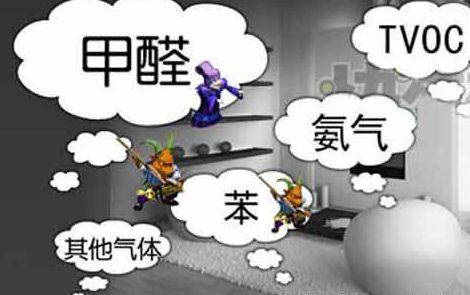 上海PM2.5净化超标解决方案 值得信赖 凯菲特供应