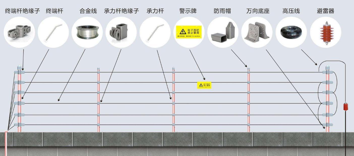 涪陵区张力电子围栏上门安装 信誉保证 聚叶供应