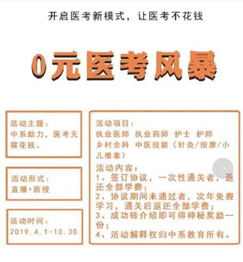 河南正规报考执业医师证哪家好 欢迎来电 中系教育供应
