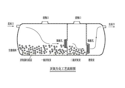 惠州陈江吸化粪池 欢迎来电 惠州市惠城区家洁疏通供应