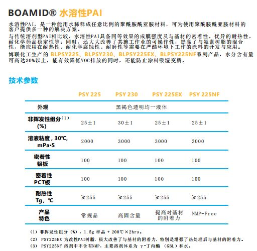 水性PAI树脂生产厂家 南通博联化工供应