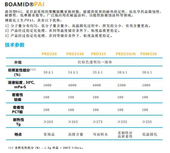 聚酰胺酰亚胺厂家 南通博联化工供应