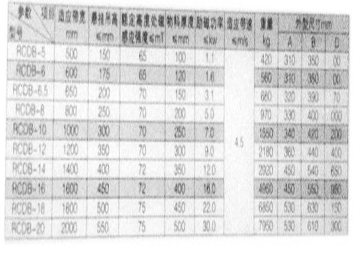 浙江管道除铁器厂家 山东明杰磁电供应