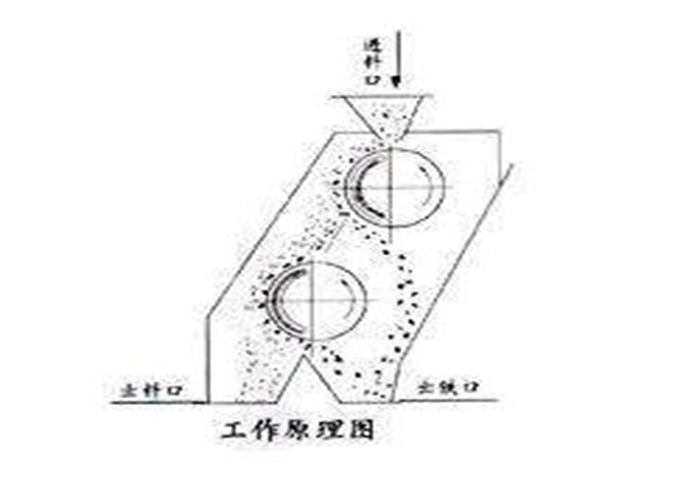 上海干式电磁磁选机