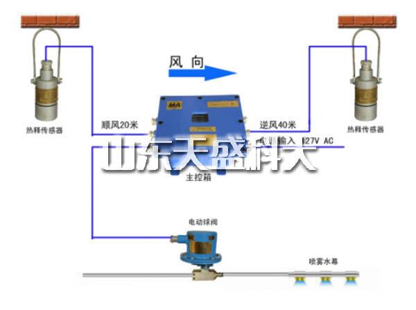 内蒙古直销洒水装置