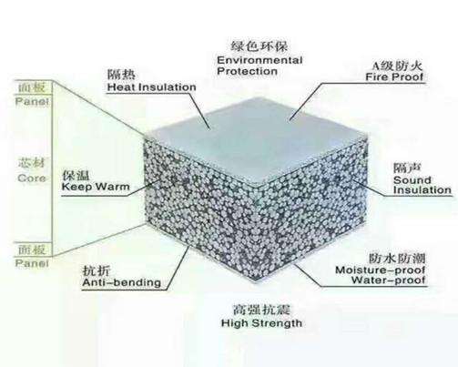 紫金轻质隔墙板价格 漳州邦美特建材供应「漳州邦美特建材供应」