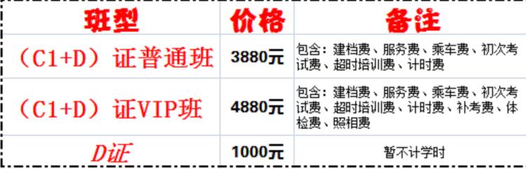 郑州考驾照哪家强 信誉保证 智通驾校供应