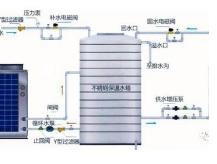 菏澤空氣能熱水器 南京羅威環境工程供應