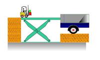 扬州固定登车桥厂家直销 苏州拓达鸿物流设备供应