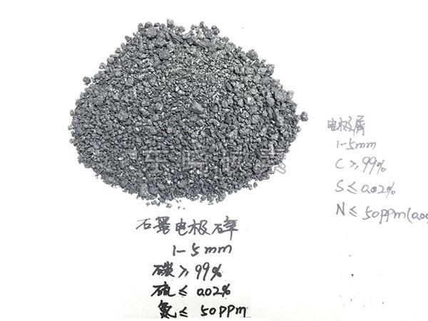 國內增碳劑公司 鑄造輝煌 成安縣東曉碳素供應