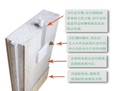 揭阳水泥泡沫实心墙板代理 诚信为本 漳州邦美特建材供应
