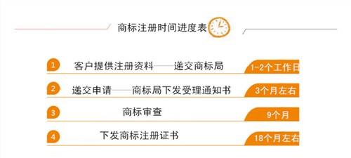 镇江商标注册价格 信息推荐 众阳亚博娱乐是正规的吗--任意三数字加yabo.com直达官网