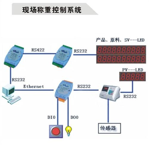 长宁区现场称重管理系统供应 昆山市玉山镇恒拓电子仪器供应