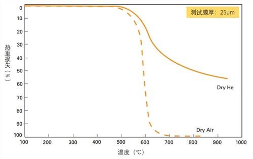 PI树脂多少钱 南通博联化工供应