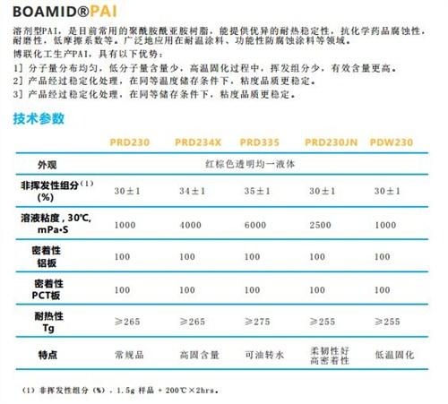 上海正规PAI厂家报价 南通博联化工供应