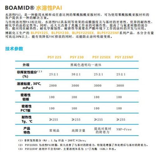 上海正品水性PAI推荐货源 南通博联化工供应