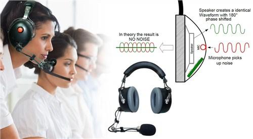 ANC01主动降噪耳机