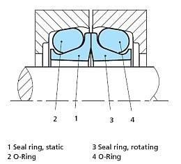 卡特彼勒精密金属端面浮动密封