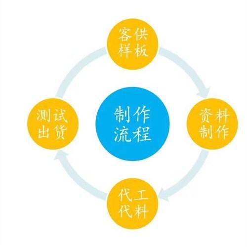 深圳市晶维鑫科技有限公司