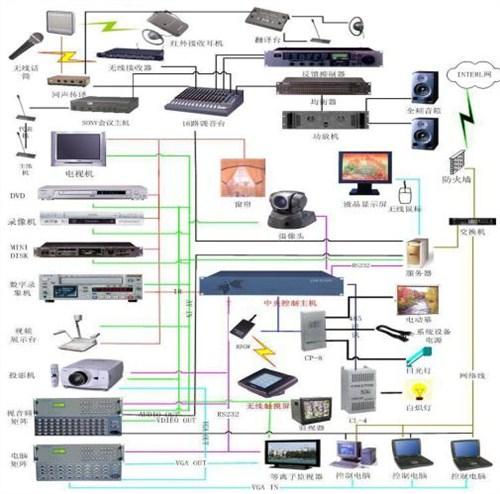 吳江專業會議系統 創新服務 蘇州鉆之冠智能科技供應