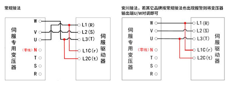 电子变压器,上海锋创实业伺服变压器,品质保证