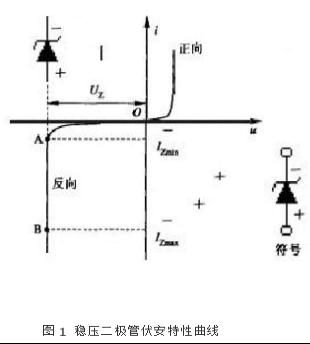 熙玛分享:常用二极管在电路中的使用