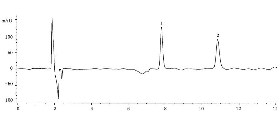 HPLC测定淀粉中顺丁烯二酸和顺丁烯二酸酐.jpg