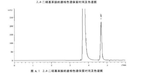 HPLC测定纺织品中甲醛含量.jpg