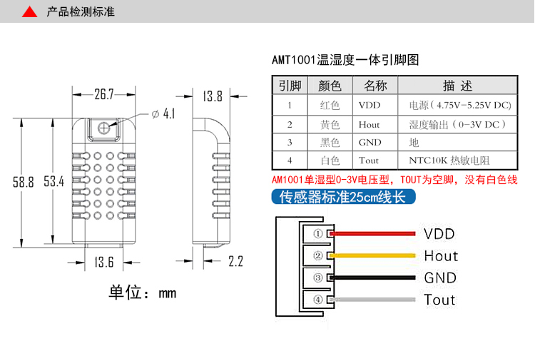AM1001传感模块/温湿度变送器价格/乐享供 广州乐享电子有限公司:AM1001/AMT1001 是湿敏电阻型温湿度传感器,其中 AM1001 是单湿型,AMT1001 是温湿度一体型传感器;传感器信号采用模拟电压输出方式;本模块具有精度高,可靠性高,一致性好,且已带温度补偿,确保长期稳定性好,使用方便及价格低廉等特点,尤其适合对质量、成本要求比较苛刻的企业使用。温度量程为:-40-80 湿度量程为:20-90%RH 产品精度为:0.