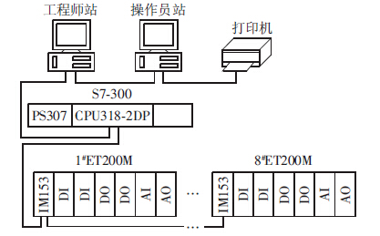 电路 电路图 电子 设计 素材 原理图 417_259