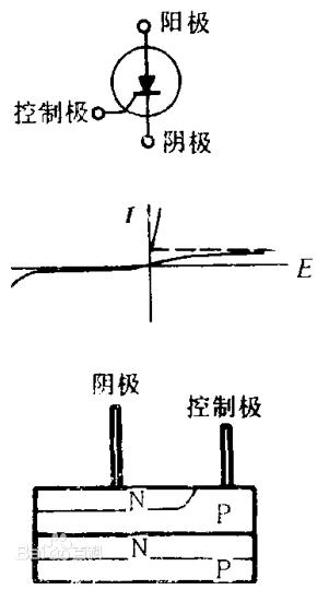 电源供应商|正高供        可控硅整流器是一种常用的电力半导体电子