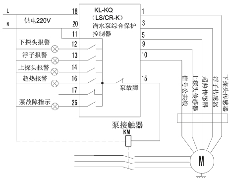 kl-kq型潜水泵综合保护器