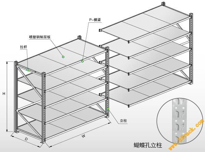合肥仓库货架中型货架设计图