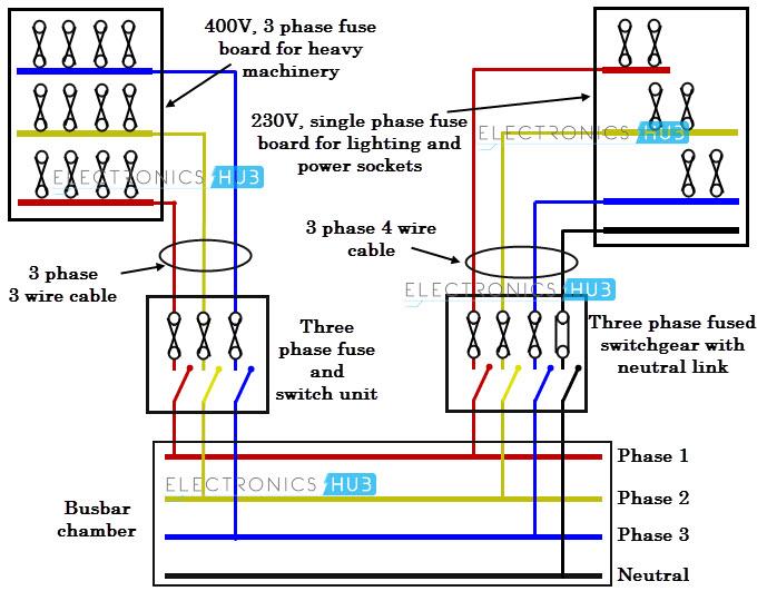 机械设备和照明设备负载的三相功率分配