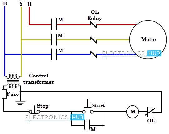 这是一个启停按钮控制原理图,包括接触器(m),过载继电器,控制变压器和