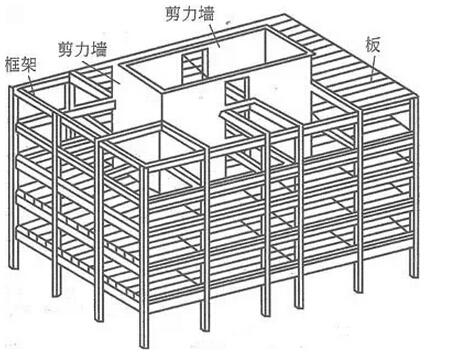 框剪结构的抗震设计图片