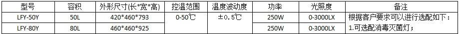 精致型种子发芽箱-1.JPG