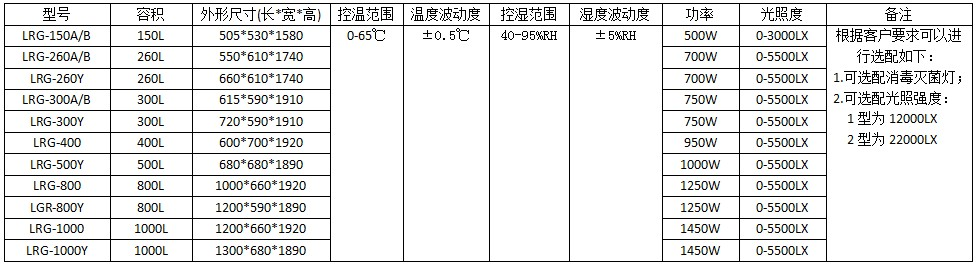 智能液晶人工气候箱-4.JPG