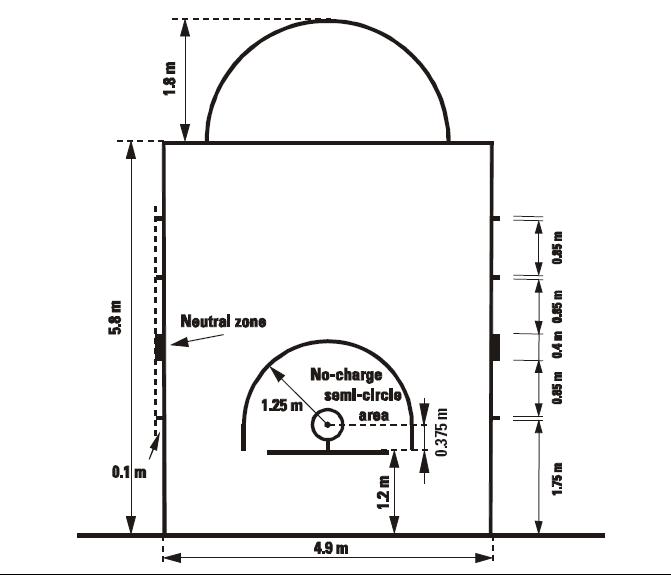 很多人认为硅pu篮球场画线工作很简单,不就是拿漆刷两下吗?