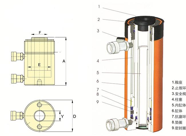 液压电动泵,液压手动泵,液压换向阀,径向柱塞泵,液压千斤顶等液压配件