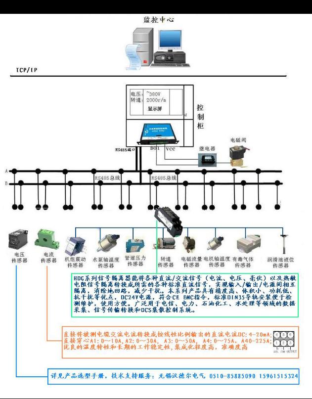 无锡三线制温度隔离变送器 pt100温度隔离变送器 汉德尔供