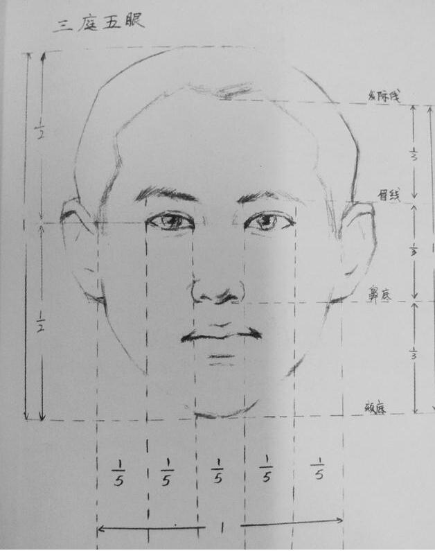 1.眼睛和眉毛  眼睛的关键在于眼球,因为眼球才能让人的眼睛有神、传神,就是亮点相当关键,人们常说的水汪汪的大眼睛就必须用亮点去表现。 画眉毛时要随着眉毛的生长方向来画,注意用笔的方法与轻重。 素描教程,素描人物头像,素描头像,素描明星 3.嘴巴  首先要找准口缝线的位置与走势趋向,口缝线的变化直接关系到了人的表情,跟眼睛是息息相关的。 4.