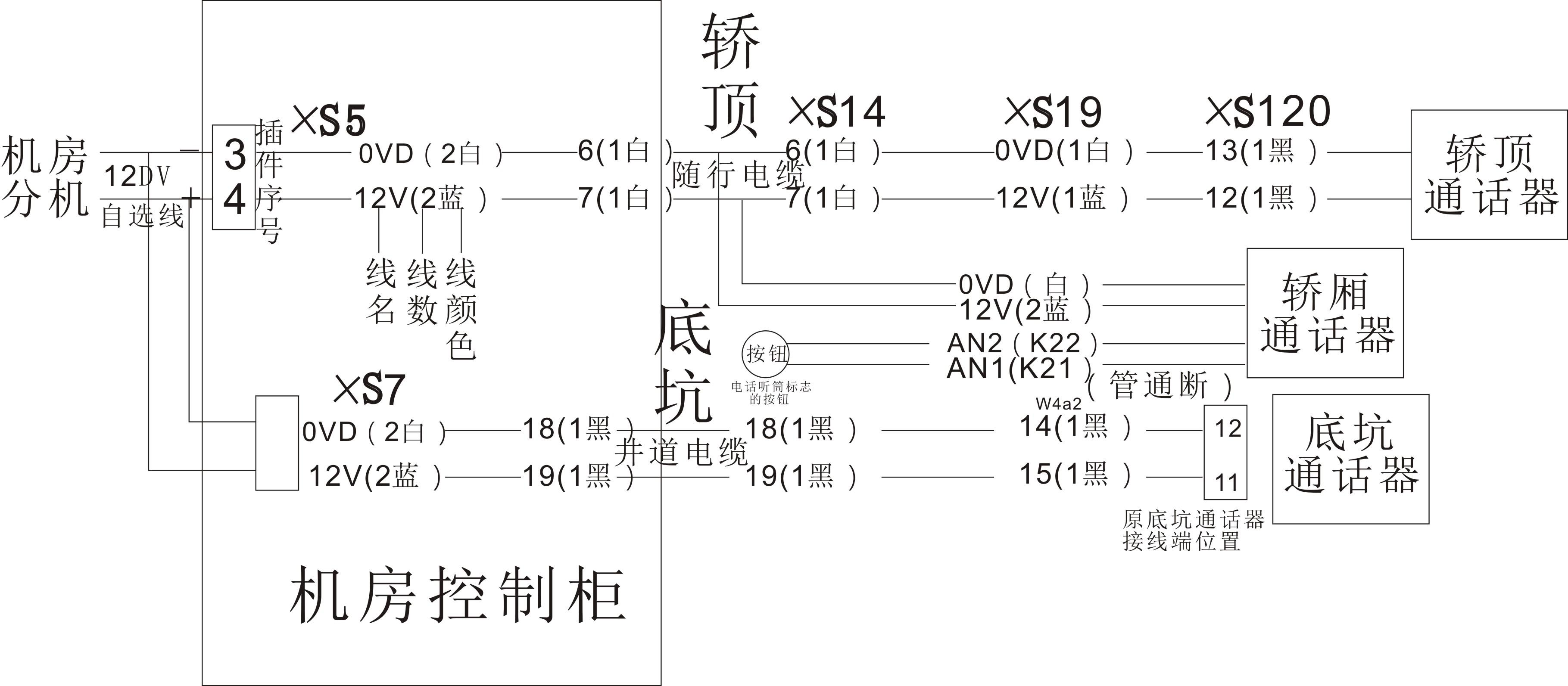专业生产电梯五方通话系统,电梯五方对讲设备,电梯无线对讲,五方通话