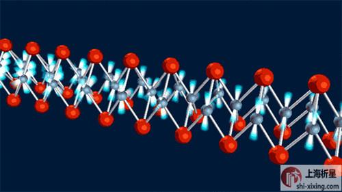 驱动微型引擎概念——量子力学工具箱再添利器